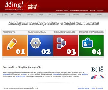 SEO analiza portala www.mingl.rs